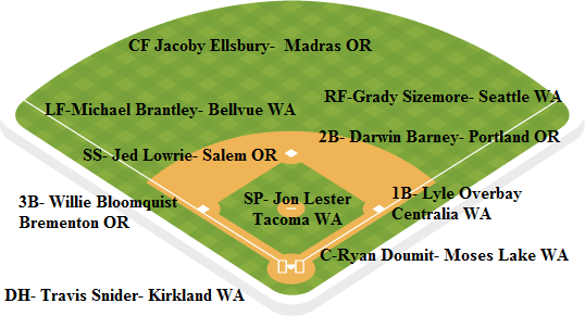 Mariners depth chart